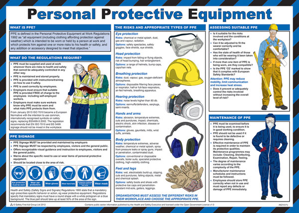PERSONAL PROTECTIVE EQUIPMENT POSTER - CM1310