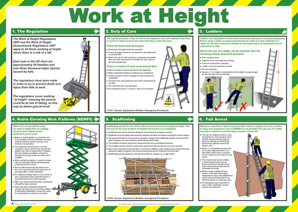 WORK AT HEIGHT POSTER - CM1313