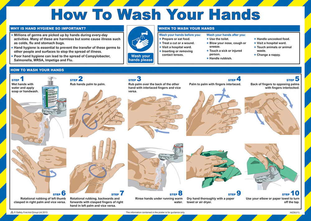 Cm1315 Wash Your Hands Poster Beeswift Manufacturer And