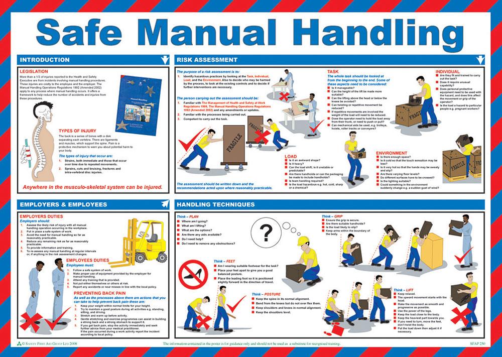 Cm1306 Safe Manual Handling Poster Beeswift