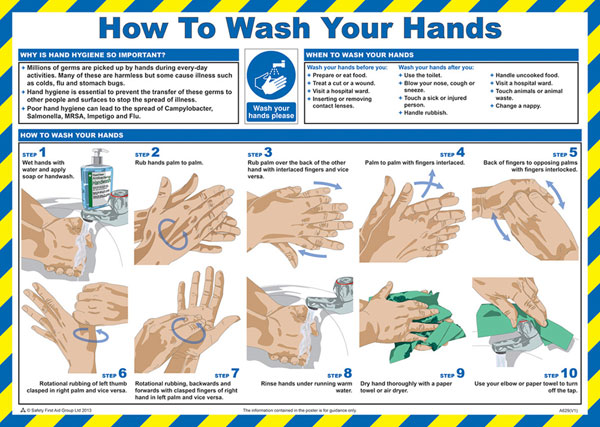 WASH YOUR HANDS POSTER - CM1315